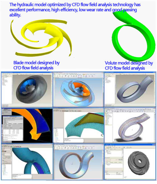 Hydraulic model based on CFD flow field analysis technology design