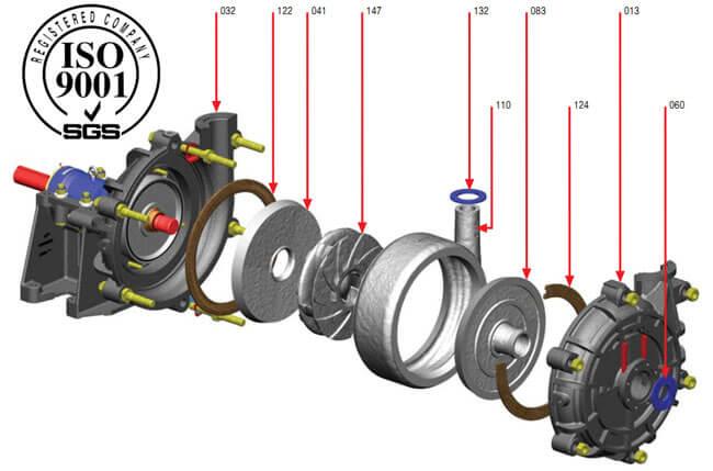 AH slurry pump struction metal walker