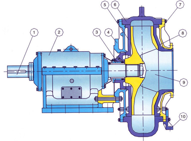 dredging pump construction component