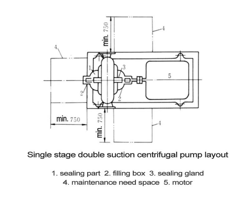 single phrase double suction centrifugal pump
