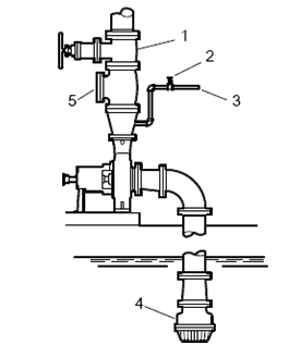 THE SUCTION SUPPLY BELOW THE PUMP