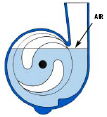 For a centrifugal pump to work properly, you need to fill it up with water.